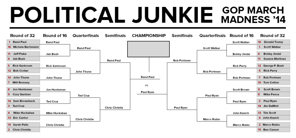 PJ March Madness - Championship Bracket