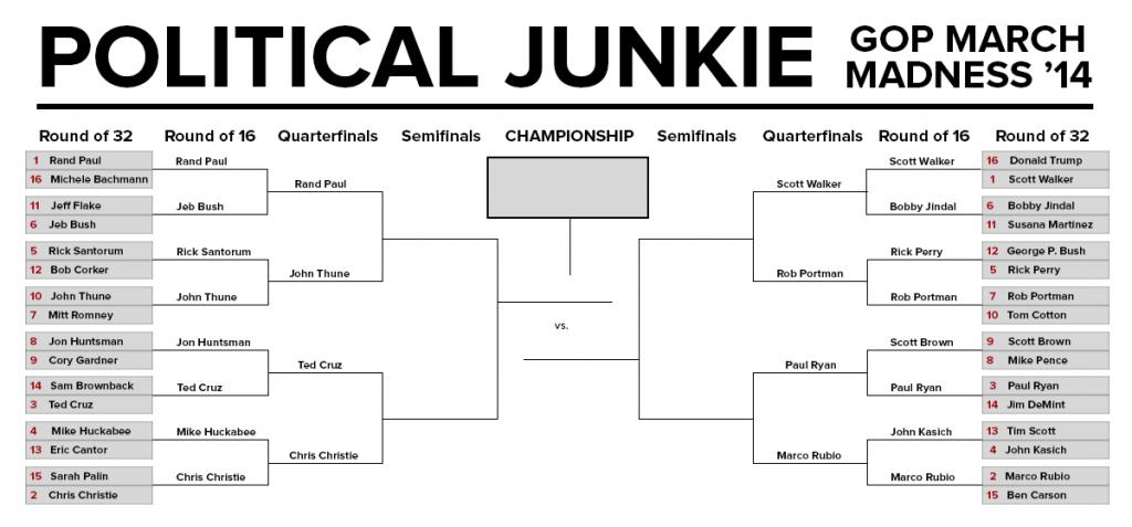 PJ March Madness - Quarterfinals Bracket