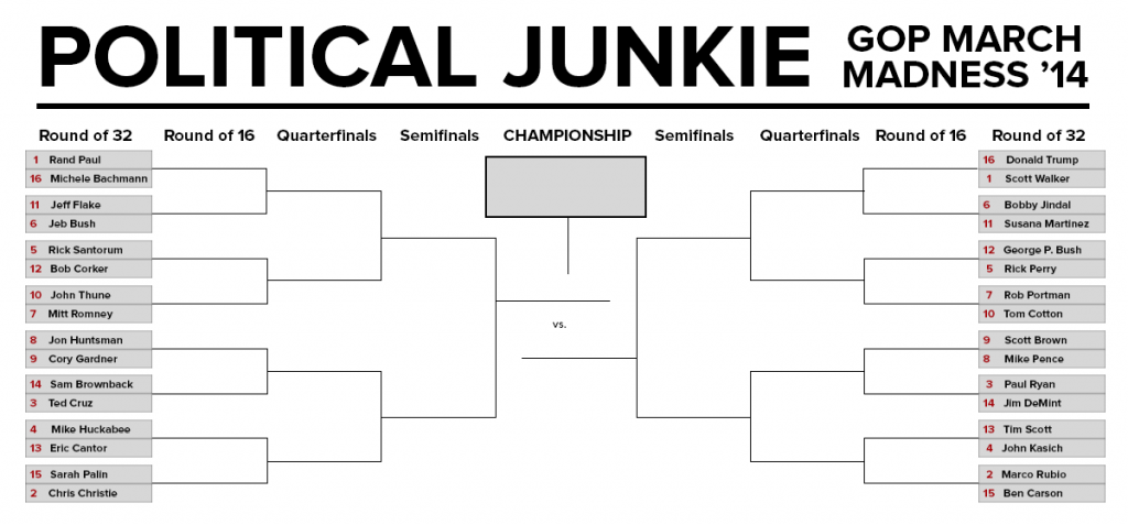 Political Junkie March Madness - Round of 32 Bracket